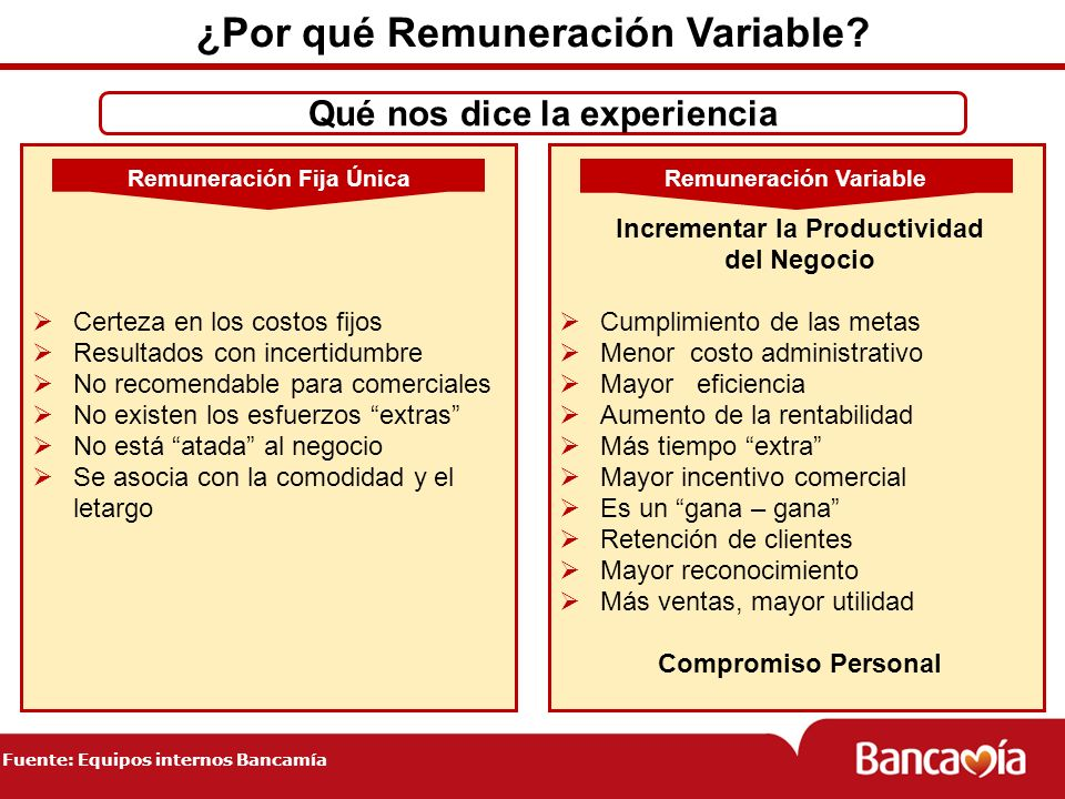 ¿Por qué Remuneración Variable