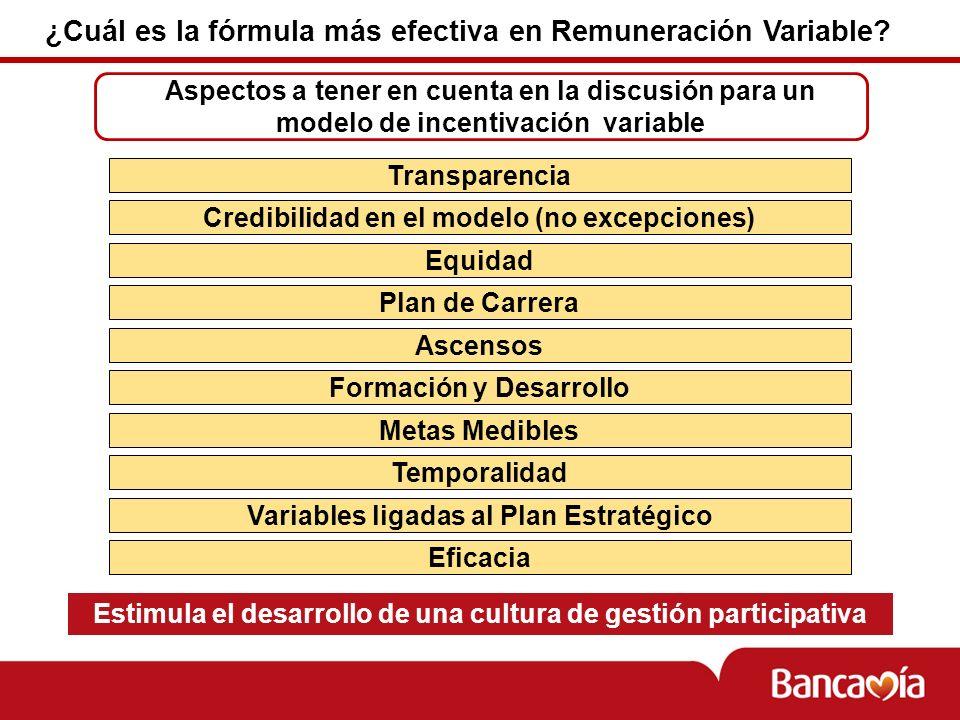 ¿Cuál es la fórmula más efectiva en Remuneración Variable
