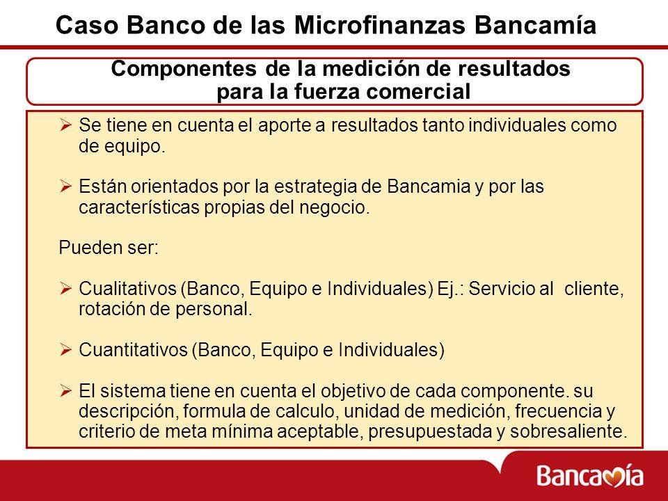 Caso Banco de las Microfinanzas Bancamía