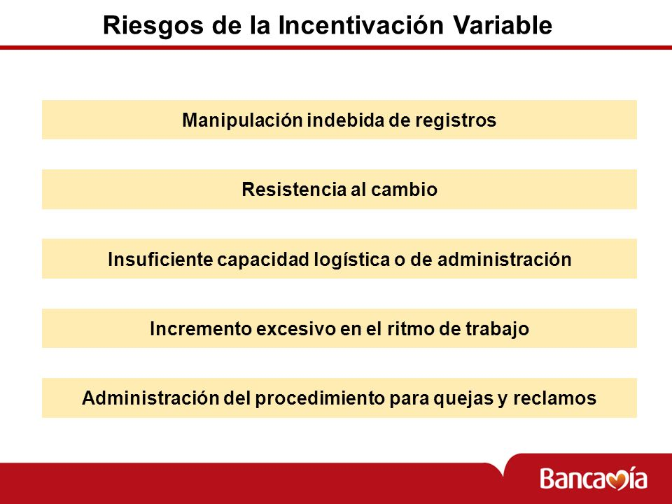Riesgos de la Incentivación Variable