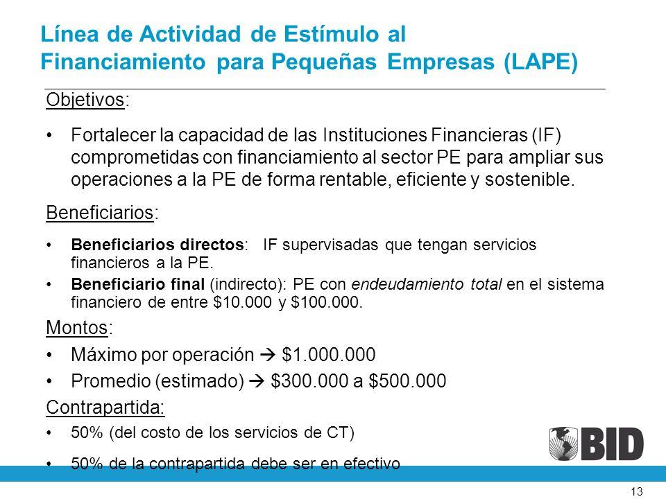 Línea de Actividad de Estímulo al Financiamiento para Pequeñas Empresas (LAPE)