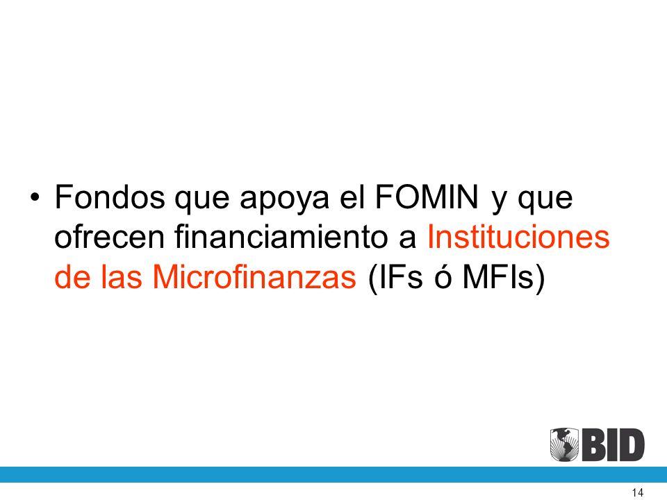 Fondos que apoya el FOMIN y que ofrecen financiamiento a Instituciones de las Microfinanzas (IFs ó MFIs)