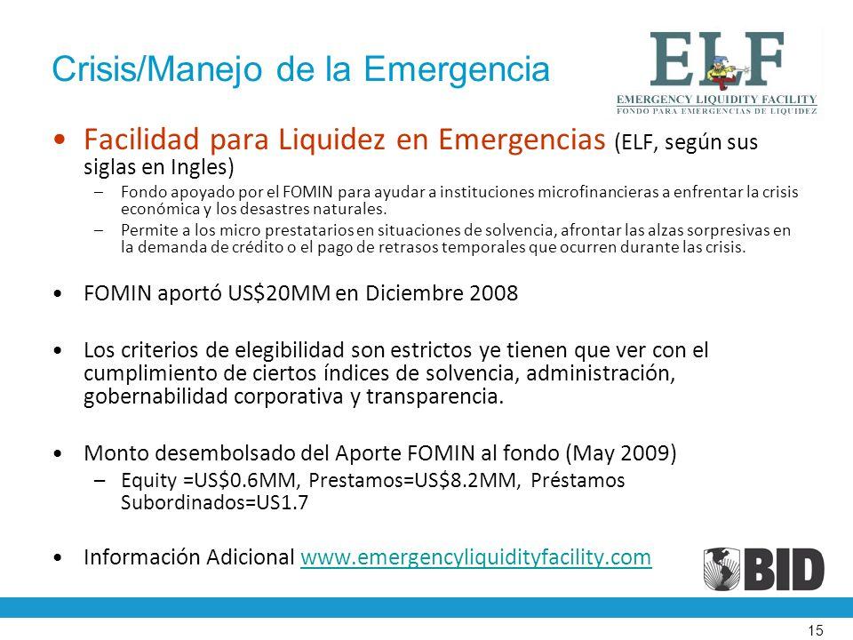 Crisis/Manejo de la Emergencia