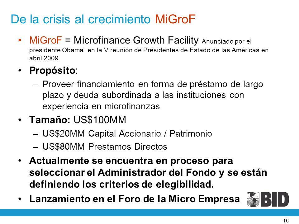 De la crisis al crecimiento MiGroF