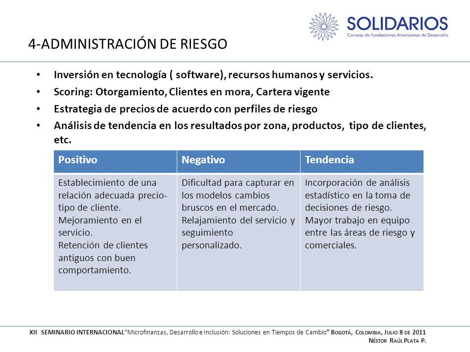 4-ADMINISTRACIÓN DE RIESGO