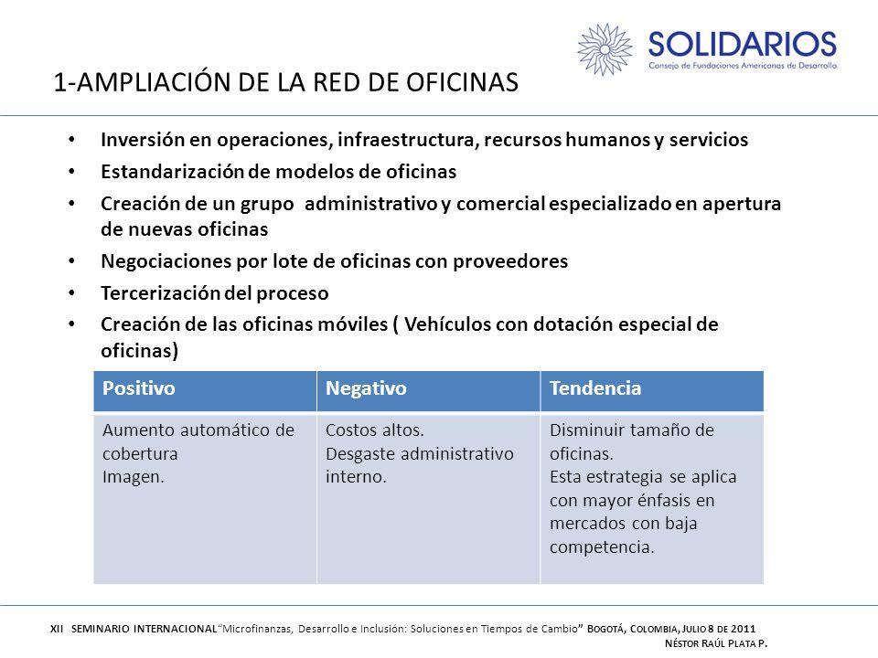 1-AMPLIACIÓN DE LA RED DE OFICINAS