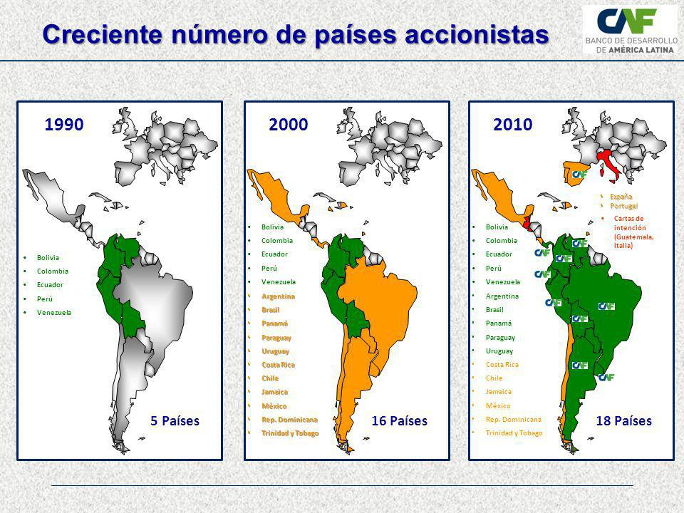 Creciente número de países accionistas