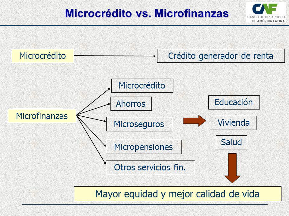 Microcrédito vs. Microfinanzas