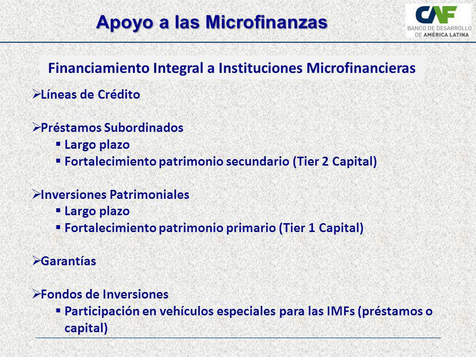 Apoyo a las Microfinanzas
