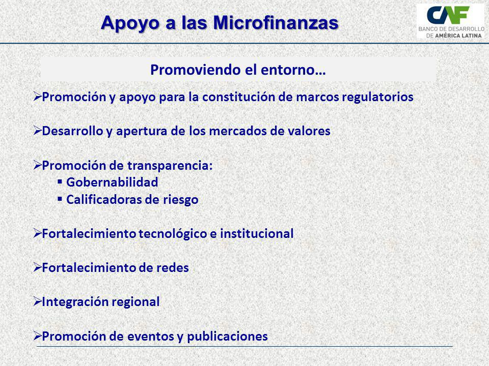 Apoyo a las Microfinanzas Promoviendo el entorno…