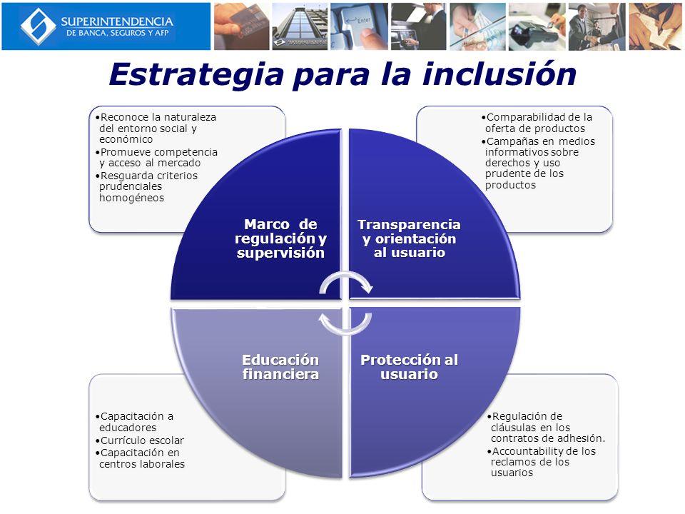 Estrategia para la inclusión