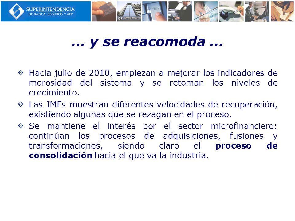 … y se reacomoda … Hacia julio de 2010, empiezan a mejorar los indicadores de morosidad del sistema y se retoman los niveles de crecimiento.
