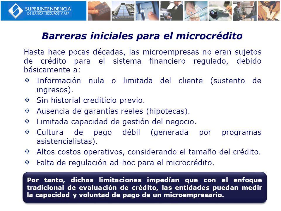 Barreras iniciales para el microcrédito