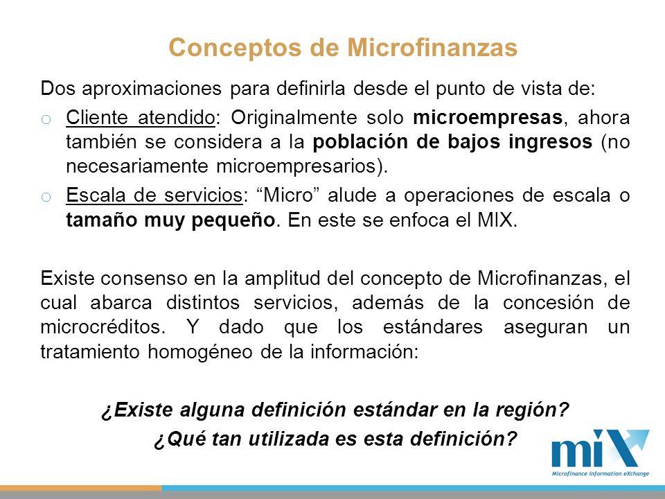 Conceptos de Microfinanzas