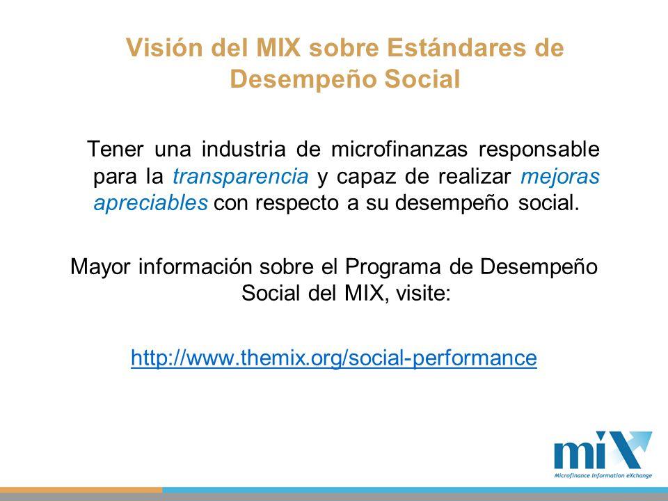Visión del MIX sobre Estándares de Desempeño Social