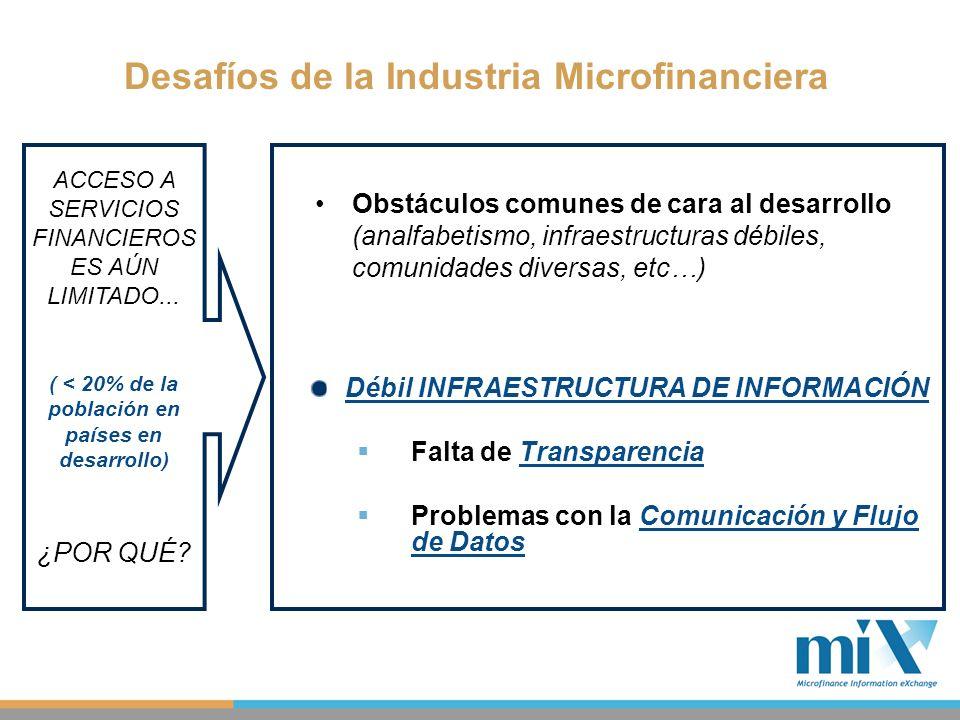 Desafíos de la Industria Microfinanciera