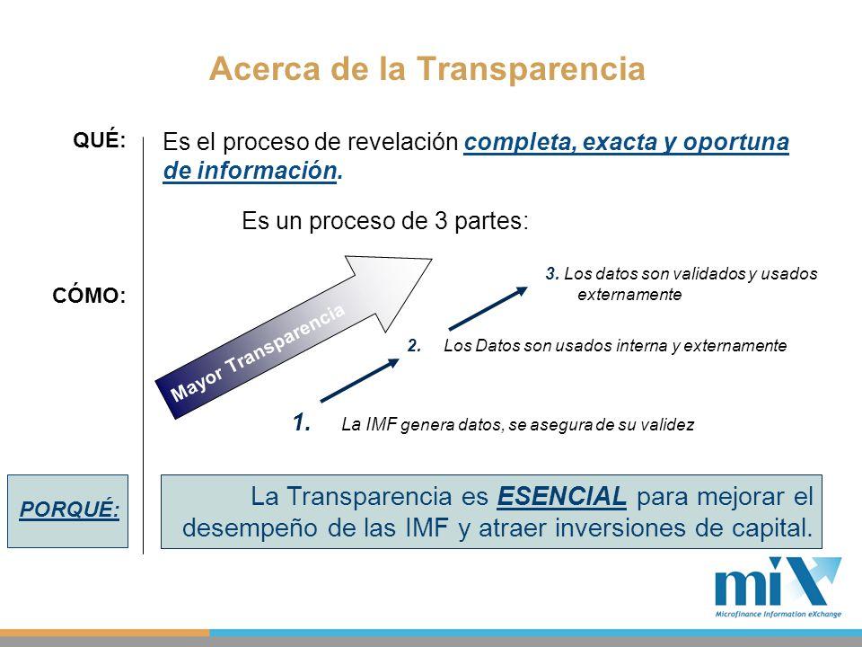 Acerca de la Transparencia