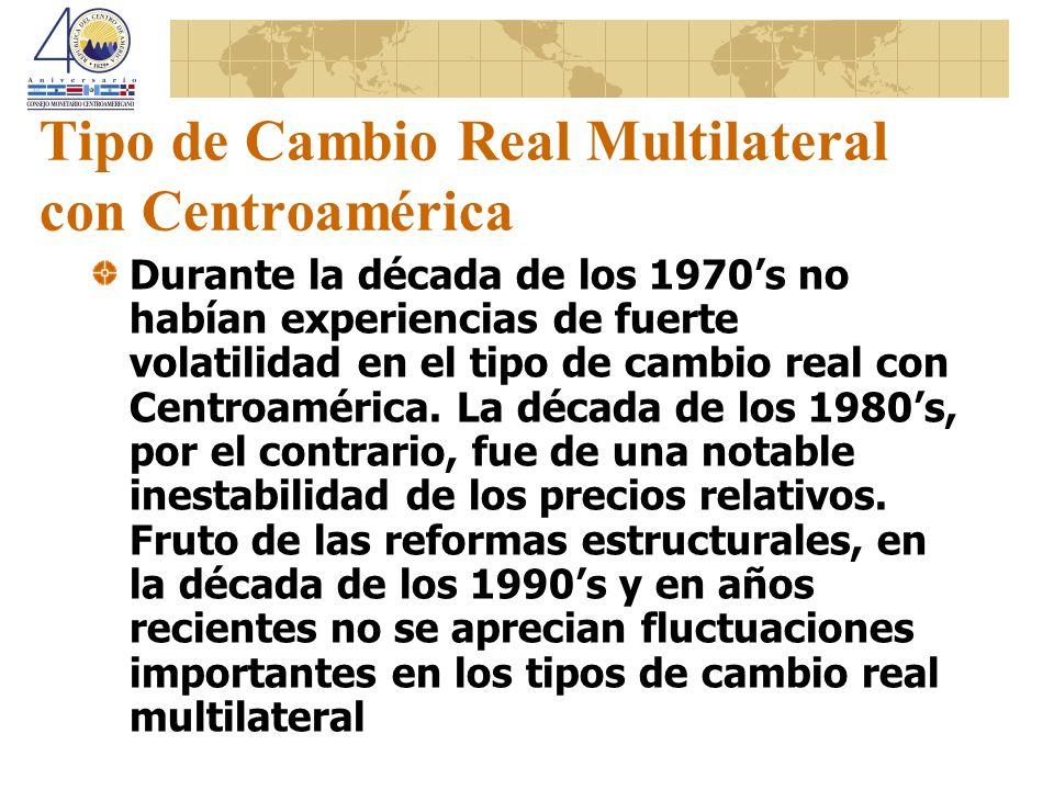 Tipo de Cambio Real Multilateral con Centroamérica