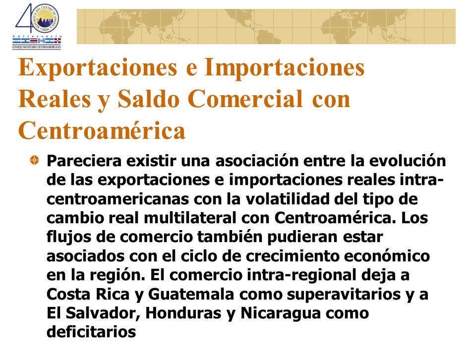 Exportaciones e Importaciones Reales y Saldo Comercial con Centroamérica