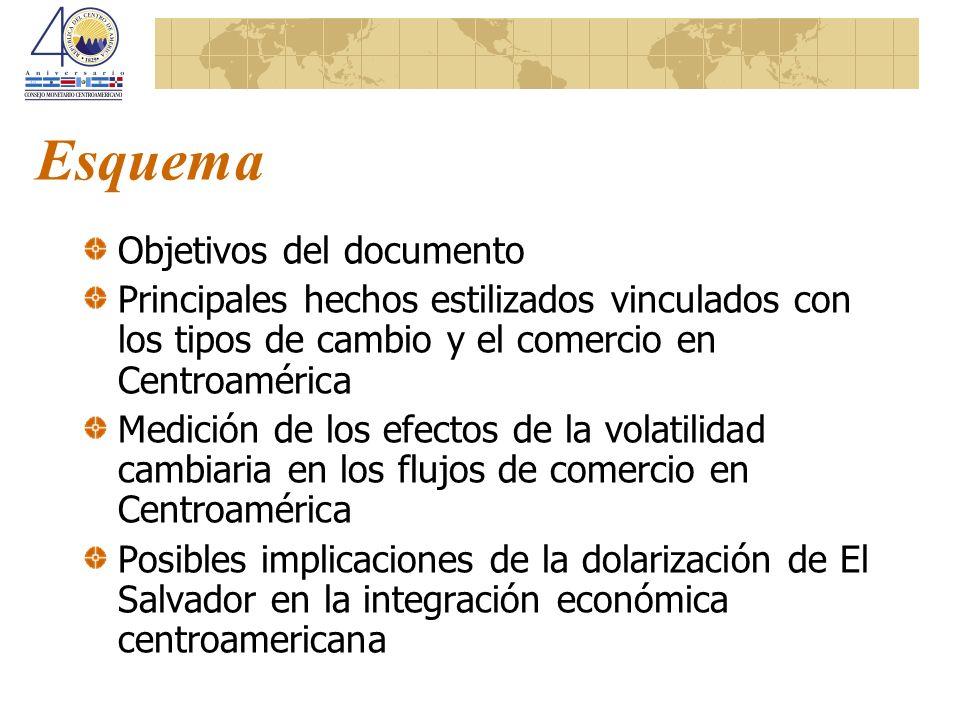 Esquema Objetivos del documento