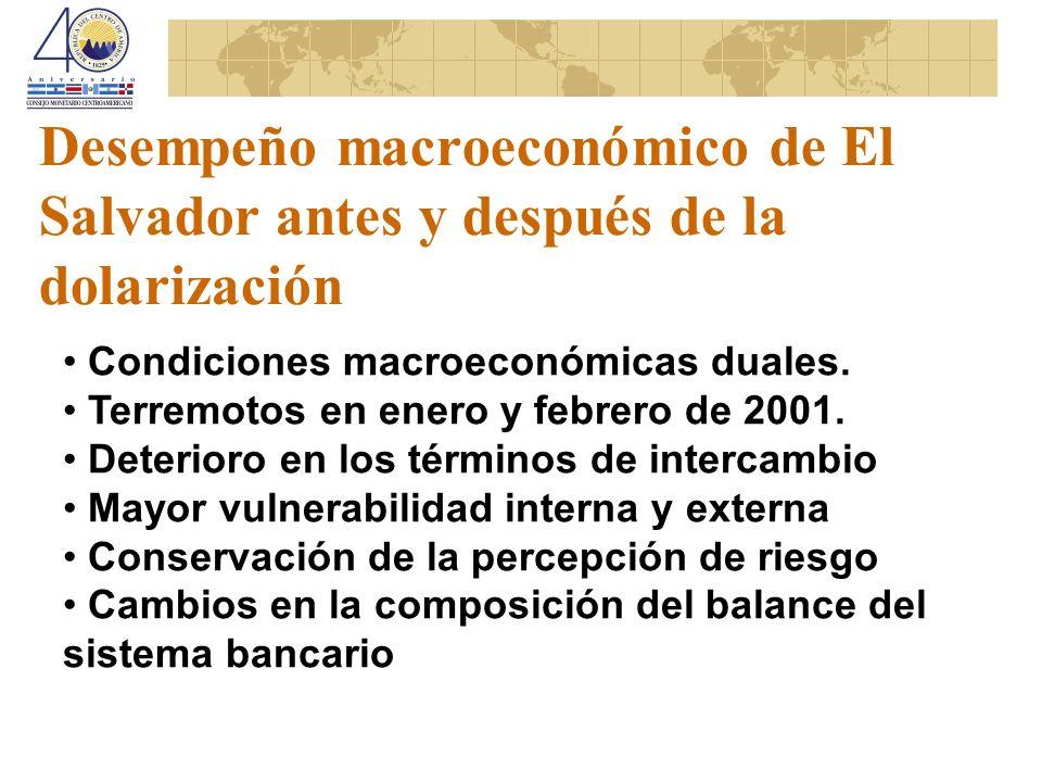 Desempeño macroeconómico de El Salvador antes y después de la dolarización