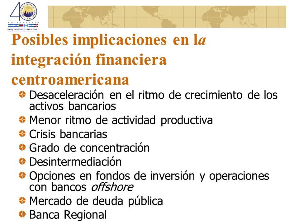 Posibles implicaciones en la integración financiera centroamericana