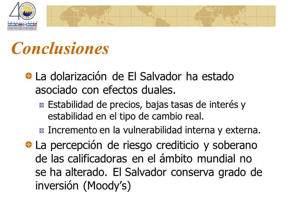 Conclusiones La dolarización de El Salvador ha estado asociado con efectos duales.