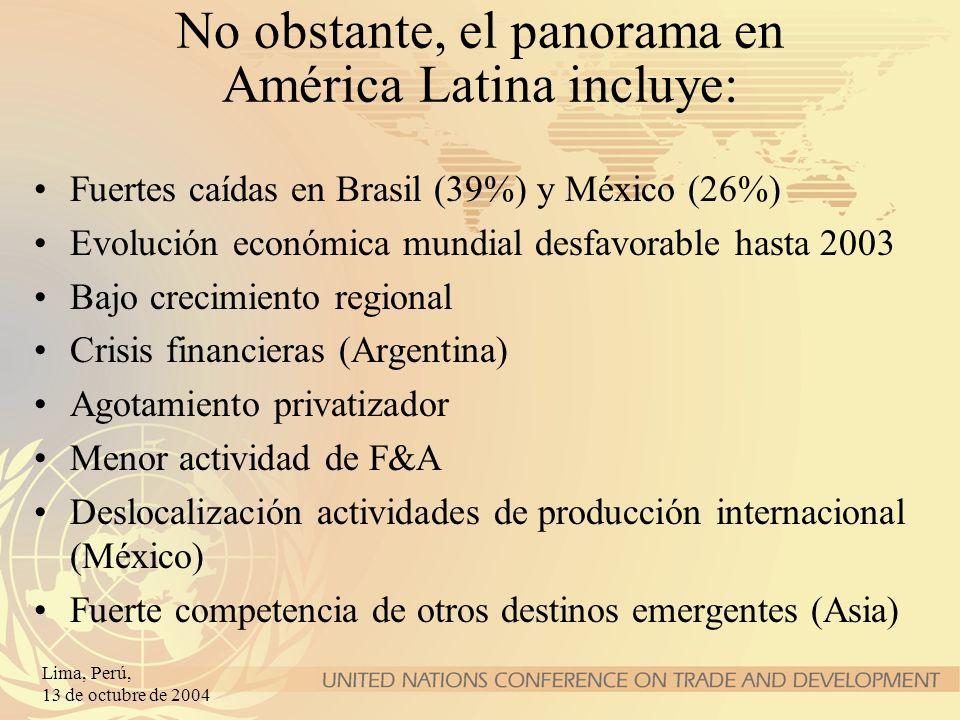 No obstante, el panorama en América Latina incluye: