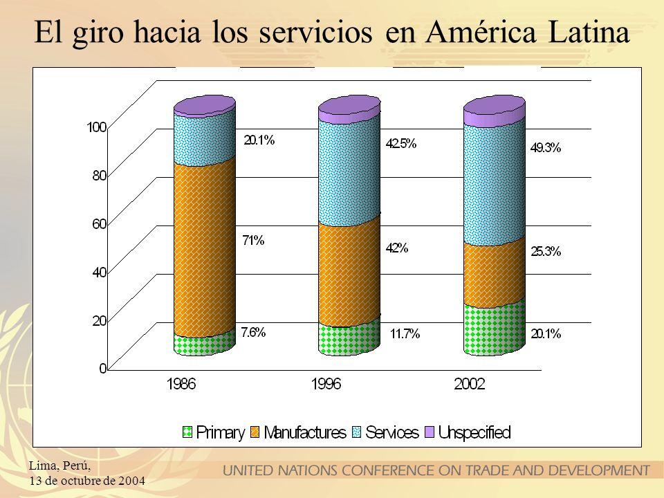 El giro hacia los servicios en América Latina