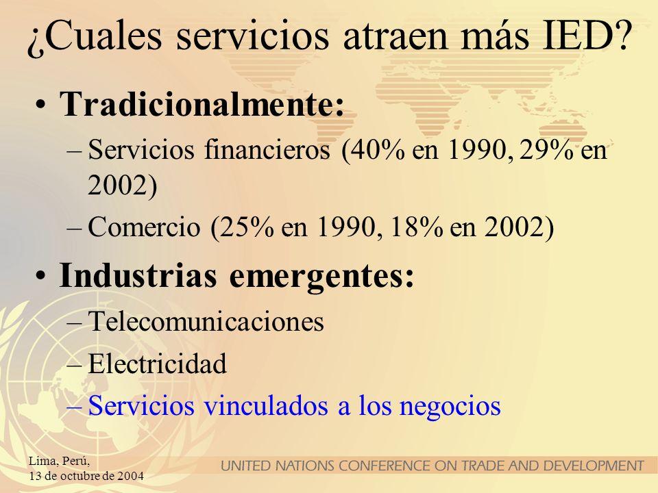 ¿Cuales servicios atraen más IED