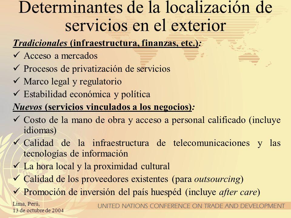 Determinantes de la localización de servicios en el exterior