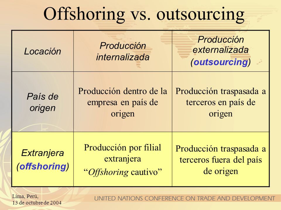 Offshoring vs. outsourcing