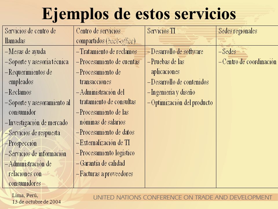 Ejemplos de estos servicios