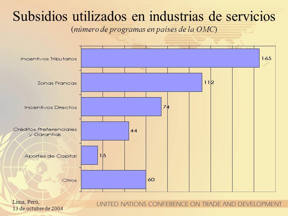 Subsidios utilizados en industrias de servicios (número de programas en países de la OMC)