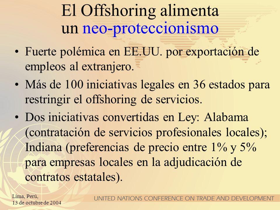 El Offshoring alimenta un neo-proteccionismo