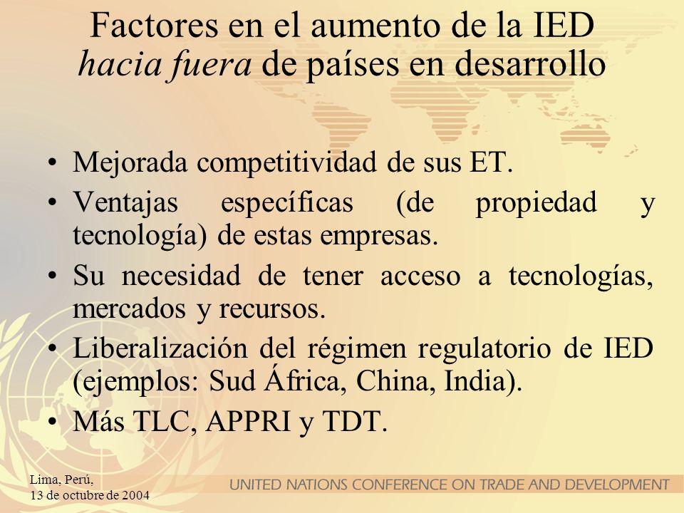 Factores en el aumento de la IED hacia fuera de países en desarrollo
