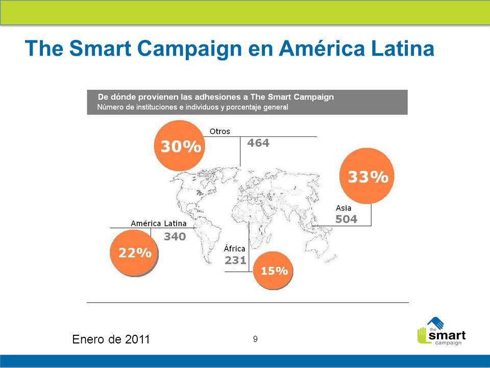 The Smart Campaign en América Latina