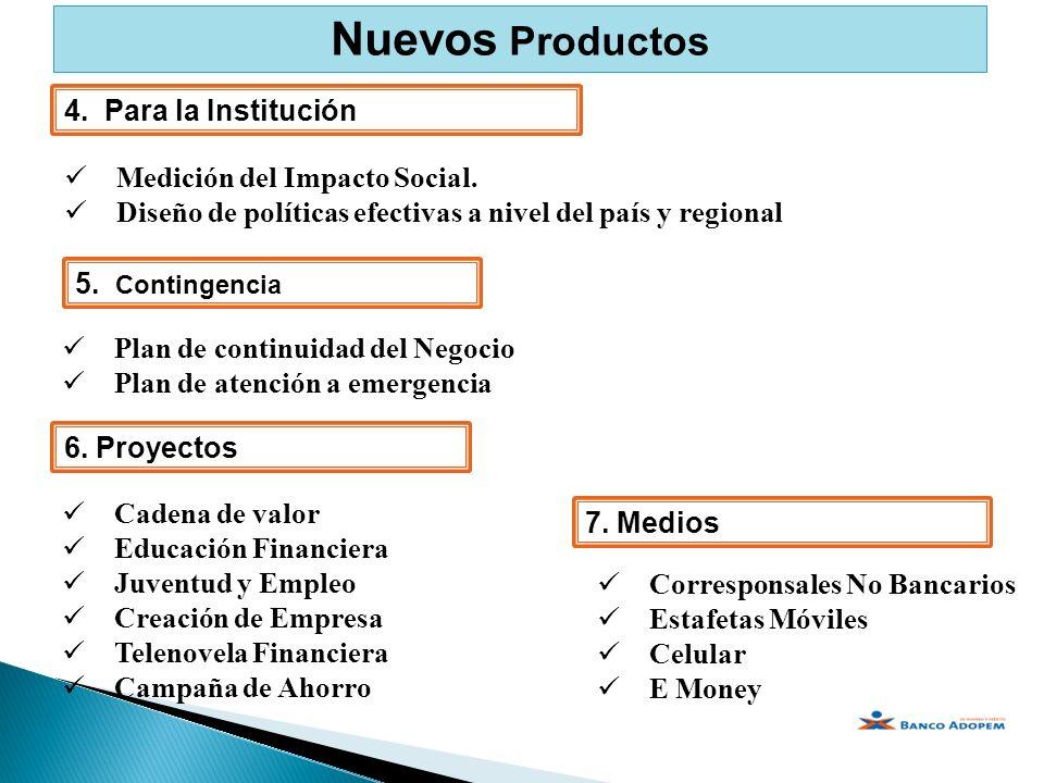 Nuevos Productos 4. Para la Institución Medición del Impacto Social.