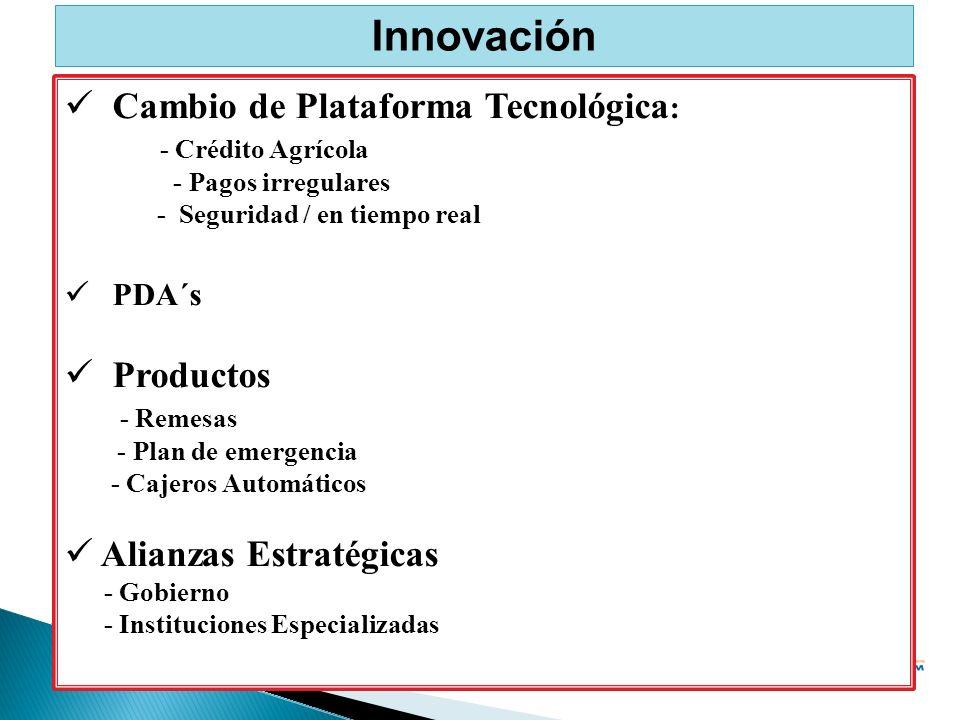 Innovación Cambio de Plataforma Tecnológica: Productos