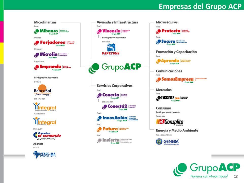 Empresas del Grupo ACP