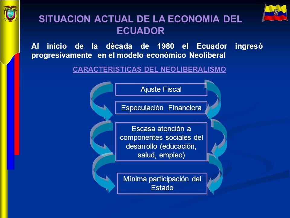 SITUACION ACTUAL DE LA ECONOMIA DEL ECUADOR