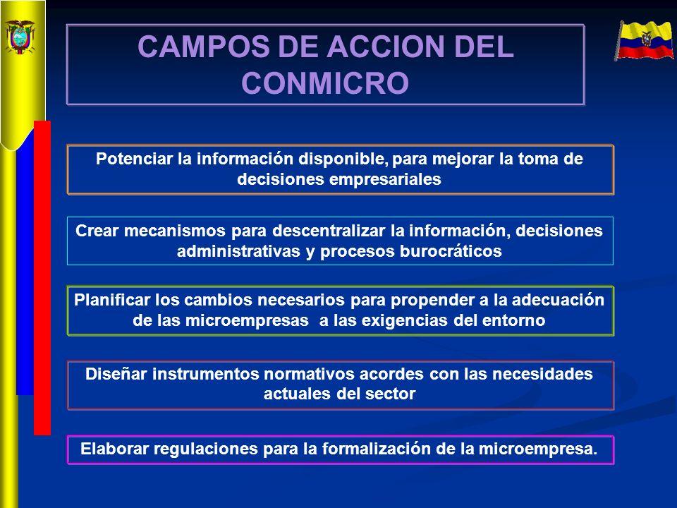 CAMPOS DE ACCION DEL CONMICRO