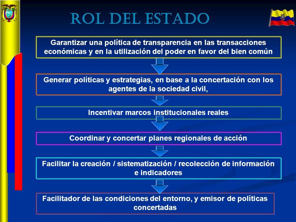 ROL DEL ESTADO Garantizar una política de transparencia en las transacciones económicas y en la utilización del poder en favor del bien común.