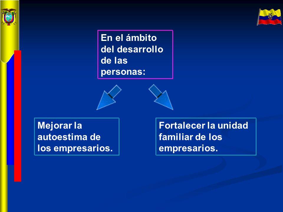 En el ámbito del desarrollo de las personas: