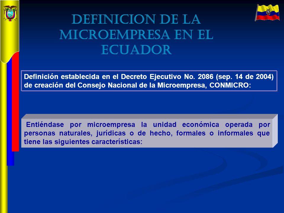 DEFINICION DE LA MICROEMPRESA EN EL ECUADOR