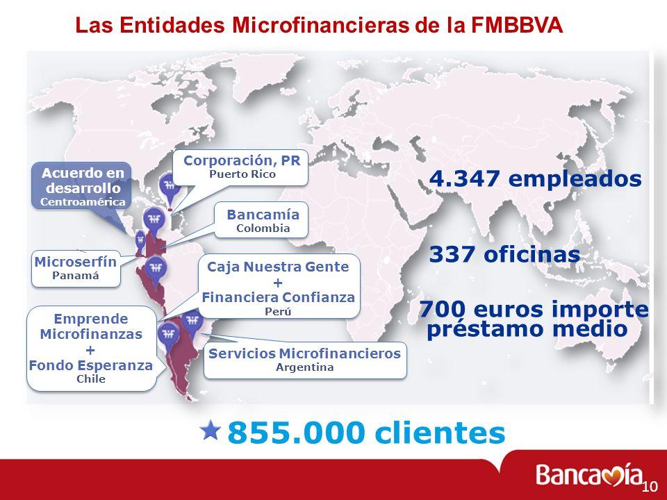 Las Entidades Microfinancieras de la FMBBVA Servicios Microfinancieros