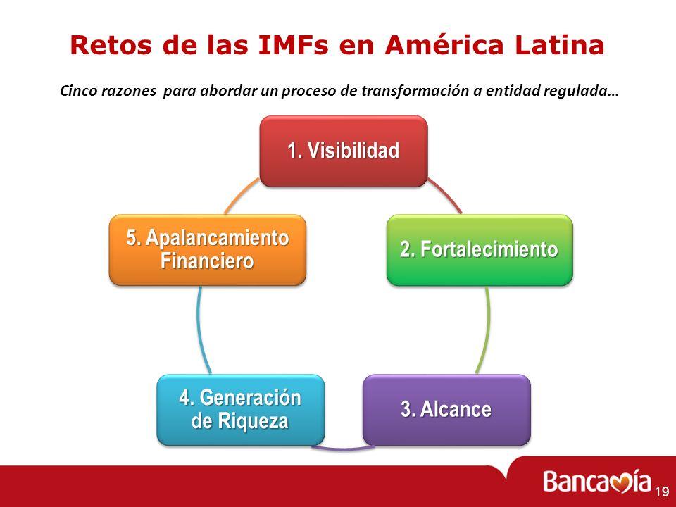 Retos de las IMFs en América Latina