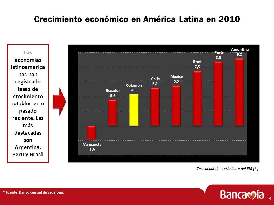 Crecimiento económico en América Latina en 2010