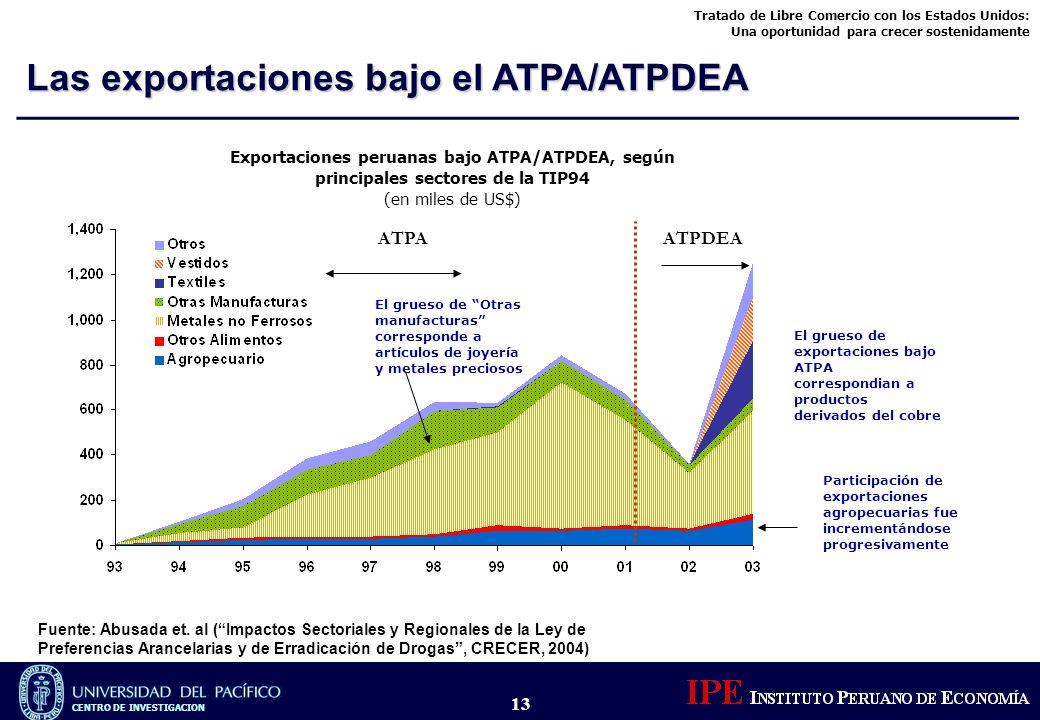 Las exportaciones bajo el ATPA/ATPDEA