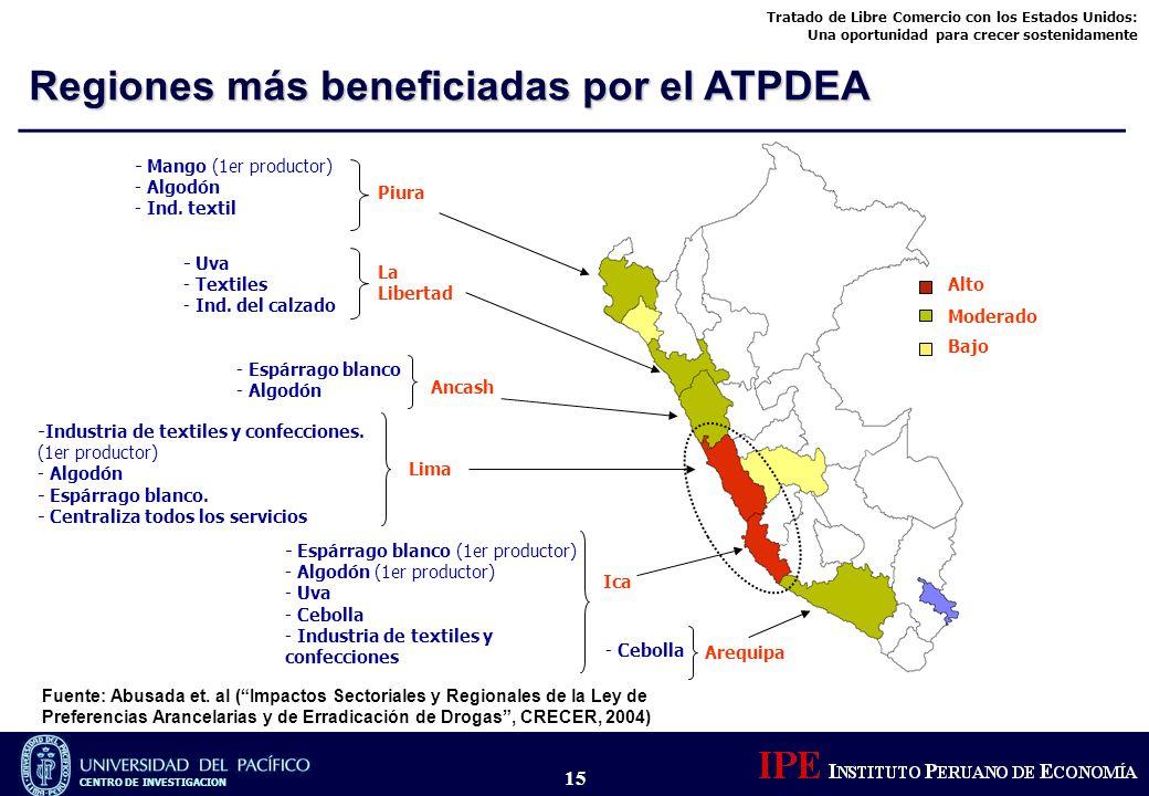Regiones más beneficiadas por el ATPDEA